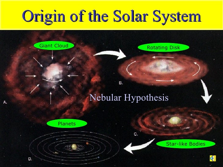 solar nebular hypothesis The solar nebula theory describes how our solar system formed from a nebula  about 45 billion years ago this lesson will cover the aspects of.