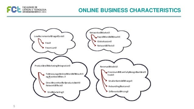 What are the Characteristics of Business?
