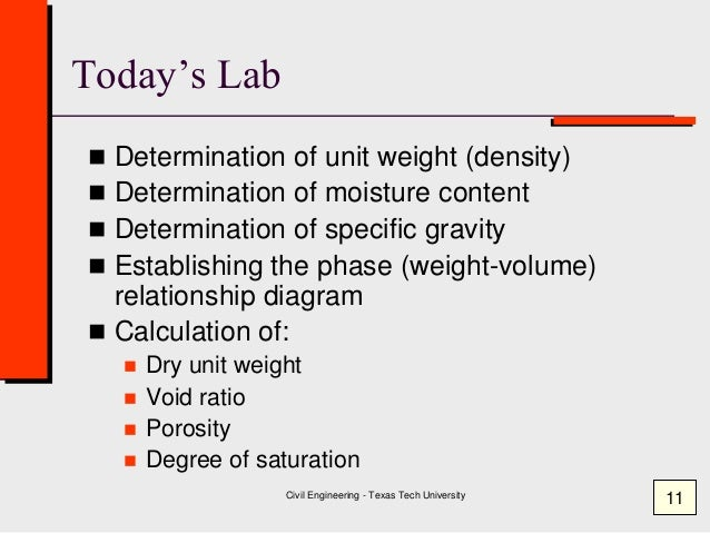 soil and density lab Lab manual 13050 1305 the moisture-density relations of soils using a 25kg (55 lb) rammer and a 305mm (12 inch) drop aashto designation t 99, method c (mn/dot modified) 13051 scope this method of test is intended for determining the relation between the moisture content and.