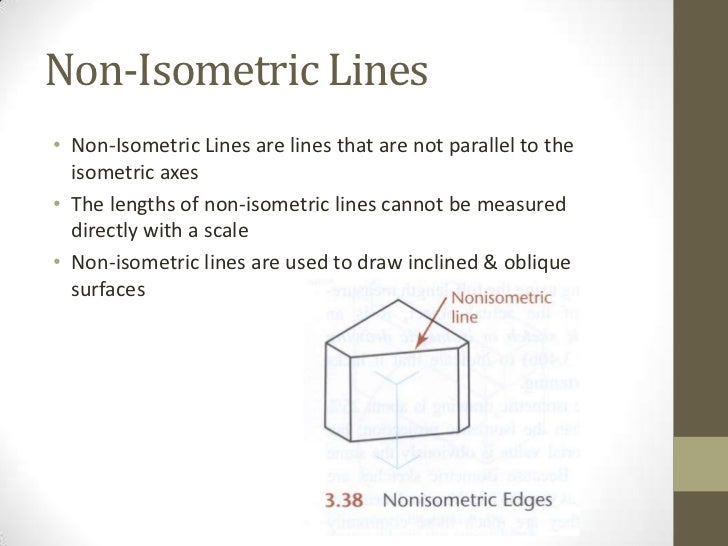 how to draw non isometric lines