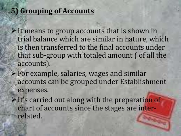 Automation of Accounting process & Advantages/Disadvantages
