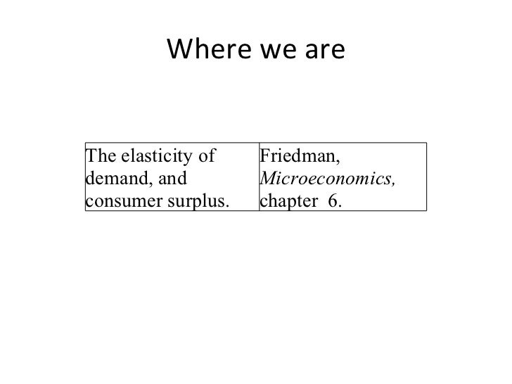 Where we are The elasticity of demand, and consumer surplus. Friedman,  Microeconomics,  chapter  6.