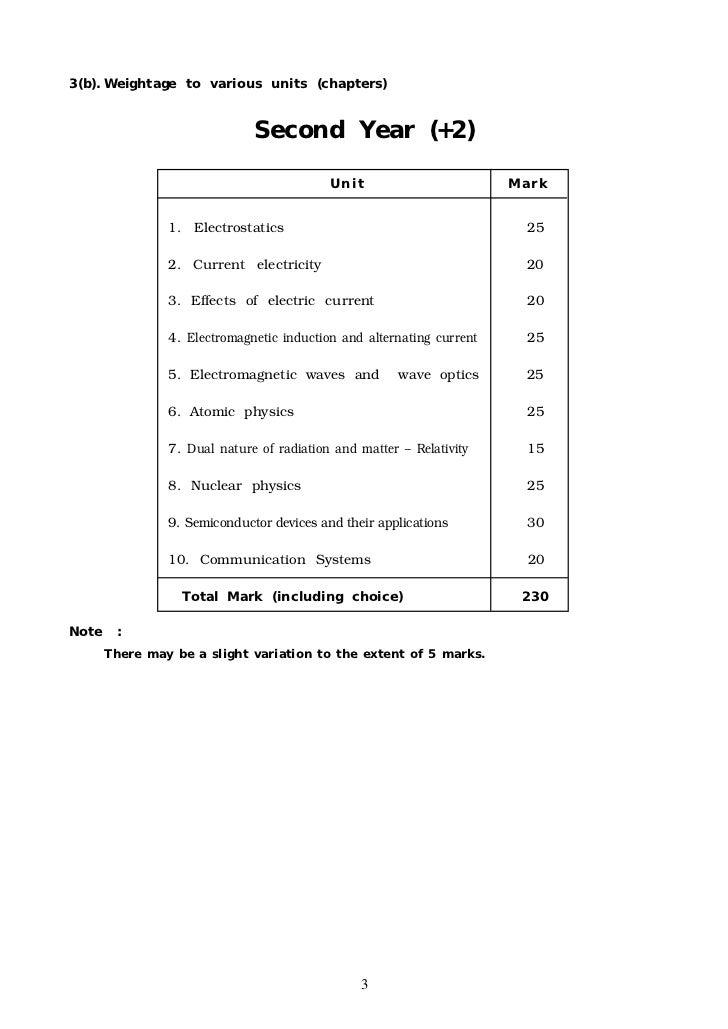 Brainstorms: Creative Problem Solving 3 essay topics The