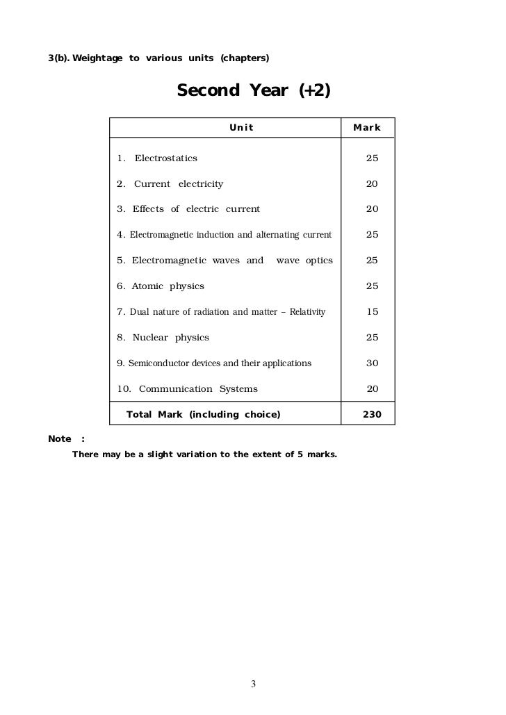 Syllabus Of Maths For Class 10 Cbse 2014 - cbse syllabus for
