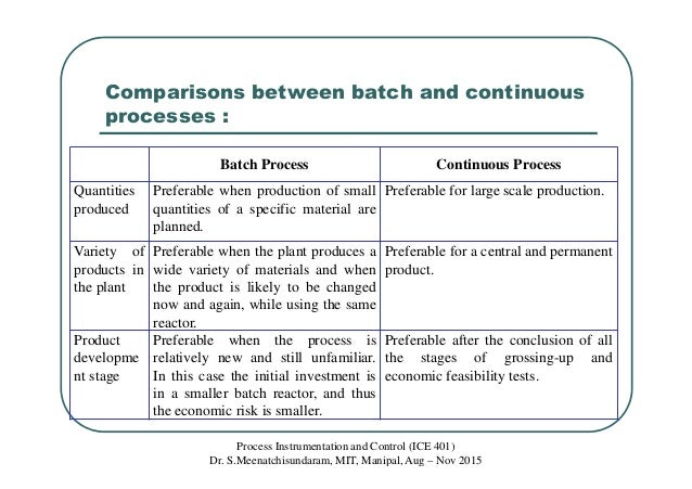 bathch or continuous process Factors inherent to the process that impact the nature of abnormal situations include: type of manufacturing (batch vs continuous), state of operation.