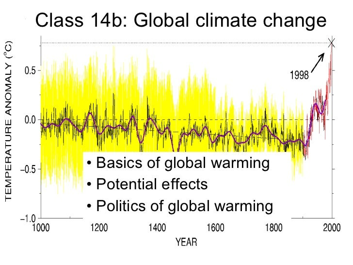 Class 14b: Global climate change <ul><li>Basics of global warming </li></ul><ul><li>Potential effects </li></ul><ul><li>Po...