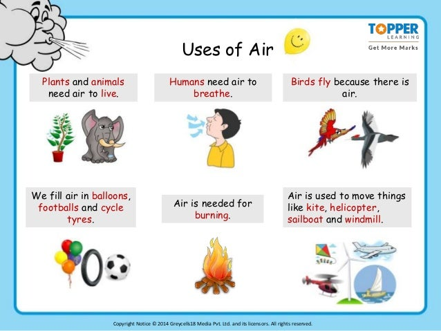 Class1 Air Aircn on Uses Of Water For Kids Clipart