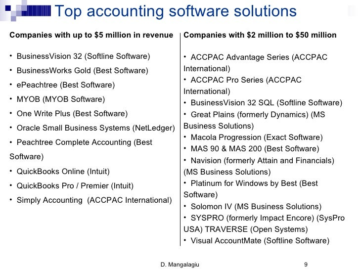 Class2 Business Software