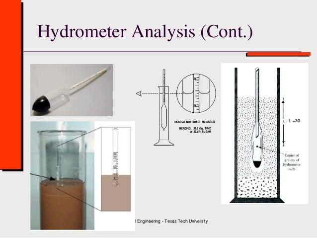 hydrometer anaysis