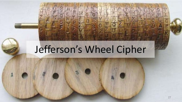 Turn to learn alphabet wheels