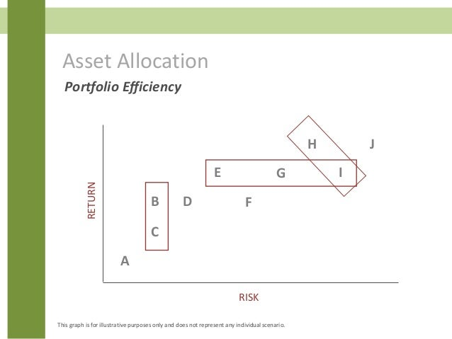 asset allocation roger gibson pdf