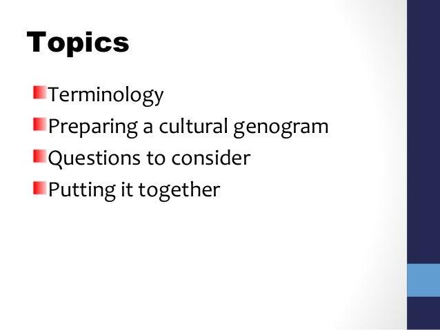 Doing a Cultural Genogram: Hardy & Laszloffy Slide 2
