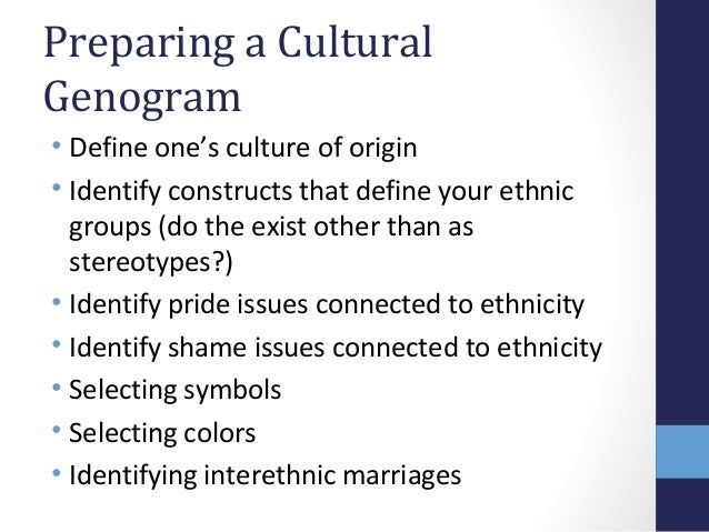 cultural genogram This article outlines how the cultural genogram can be used as an effective training tool to promote both cultural awareness and sensitivity discover the world's research 15+ million members.