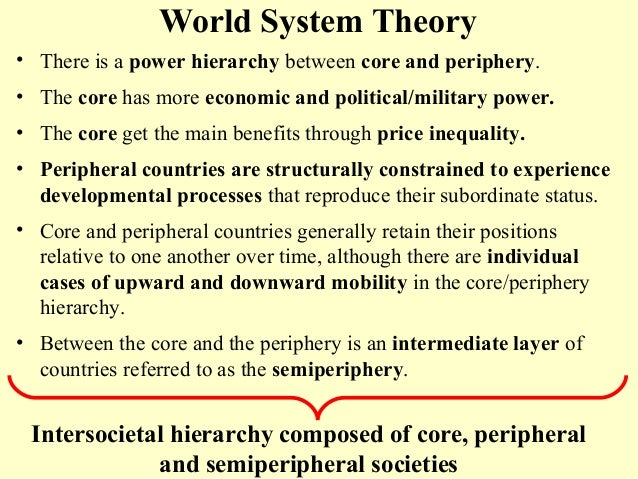 theories and characteristics for international systems On international relations or the international system is of fairly recent origin   theories, the introduction of these characteristics greatly adds to the complexity.