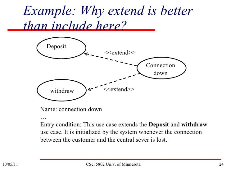 Extend And Include In Use Case Diagram | Use Case Model