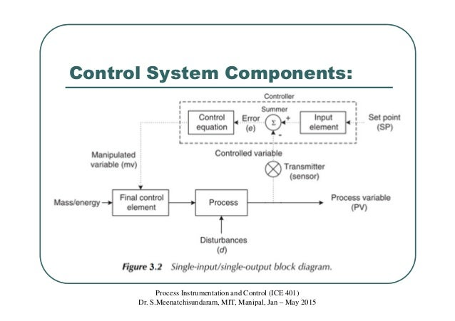 Class 3 Control System Components