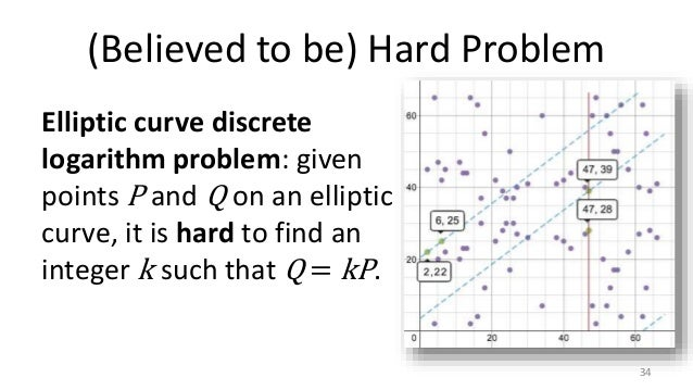 project on elliptic curve cryptography What is elliptic curve cryptography ecc is done with elliptic curves over finite fields in the form of: y2 = x3 + ax + b (mod p) its security is based on the discrete log problem – diffie-hellman & dsa depend on this as well there are ec equivalents of diffie-hellman and dsa: – ecdh – ecdsa.