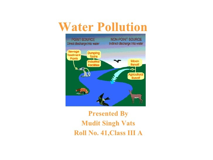 Water Pollution Presented By Mudit Singh Vats Roll No. 41,Class III A