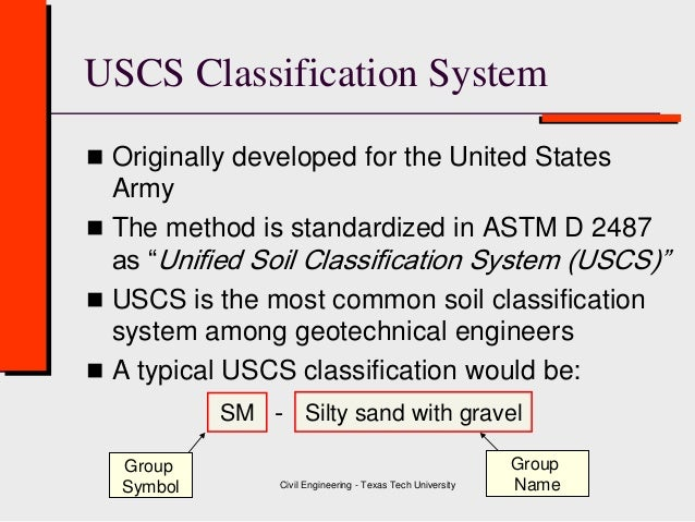 Unified soil classification symbols for Soil classification
