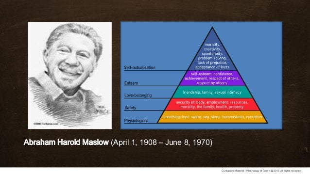 Curriculum Material : Psychology of Game @2013 ,All rights reserved Abraham Harold Maslow (April 1, 1908 – June 8, 1970)