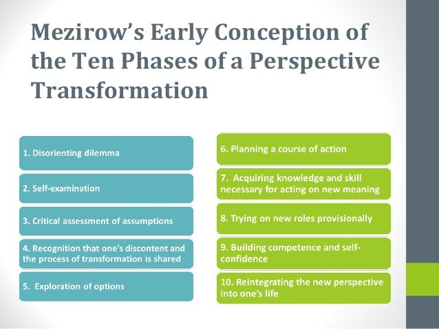 transformational learning and mezirows seven phases The seven transition phases represent a sequence in the level of self-esteem as you experience a disruption, gradually acknowledge its reality, test yourself, understand yourself, and incorporate changes in your behaviour.