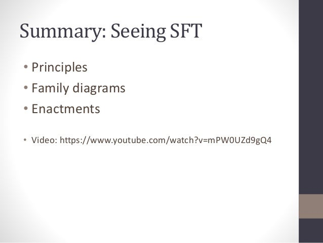 Summary: Seeing SFT  • Principles  • Family diagrams  • Enactments  • Video: https://www.youtube.com/watch?v=mPW0UZd9gQ4