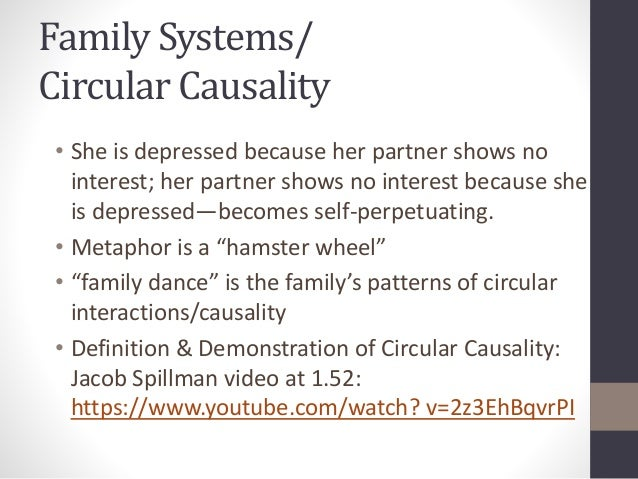 Family Systems/  Circular Causality  • She is depressed because her partner shows no  interest; her partner shows no inter...