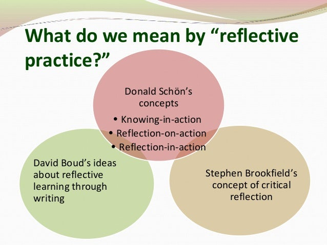 define critical reflection essay Critical reflection is just another version of critical thinking but the reflection indicates that instead of just thoughts, your essay is about your reflections, so it's necessary to think about your practice and ideas, accept critical reflection as a challenge and examine your thinking process as you reflect on your experiences and ask .