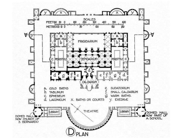 peristyle 48 domestic architecture - Roman Design Architecture