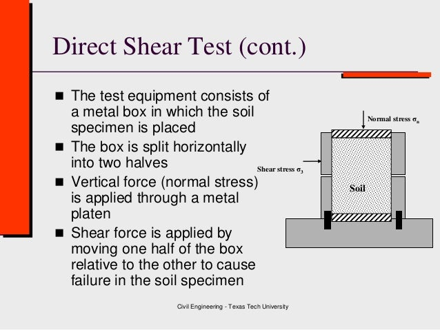 direct shear box test essay Civil engineering - texas tech university direct shear test (cont) the test equipment consists of a metal box in which the soil specimen is placed the box is split horizontally into two halves vertical force (normal stress) is applied through a metal platen shear force is applied by moving one half of the box relative to the other to cause .