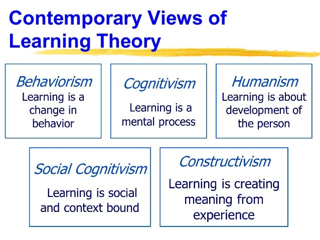 learning theory application in classroom Learning theories are an organized set of principles explaining how individuals  acquire, retain, and  examples and applications of behaviorist learning theory.