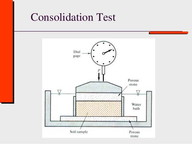 Class 7 consolidation test geotechnical engineering civil engineering texas tech university consolidation test ccuart Image collections