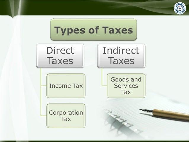 Class VII ppt based on Financial Education workbook Slide 2