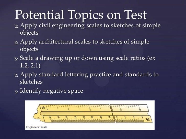 class presentation  18 potential topics