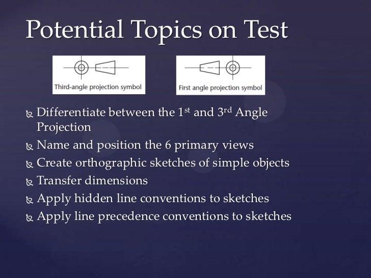 class presentation  21 potential topics