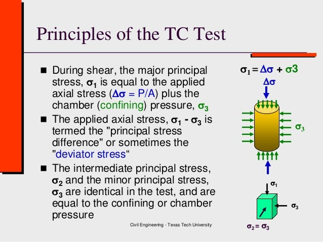 Class 8 Triaxial Test Geotechnical Engineering