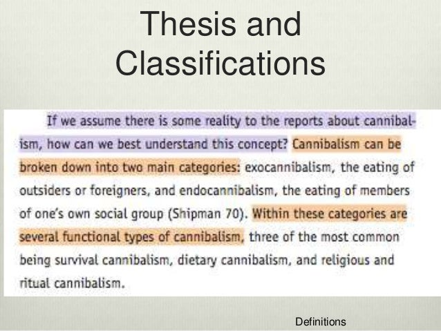 dietary cannibalism essay example In cannibalism: it still exists, author linh kieu ngo defines two categories and three types of cannibalism after reading and reflecting on the author's use of definition as it relates to this overall essay, use the list of writing strategies provided under lecture to identify other strategies.
