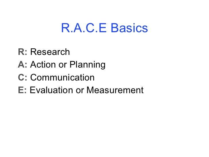 R.A.C.E Basics <ul><li>R:  Research </li></ul><ul><li>A:  Action or Planning </li></ul><ul><li>C:  Communication </li></ul...
