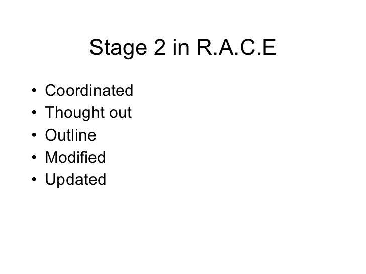Stage 2 in R.A.C.E <ul><li>Coordinated </li></ul><ul><li>Thought out </li></ul><ul><li>Outline </li></ul><ul><li>Modified ...