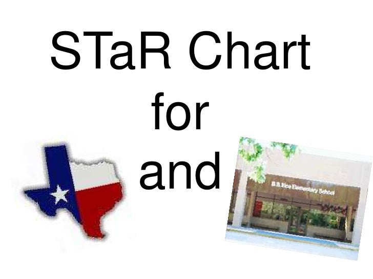 STaR Chart forand  <br />