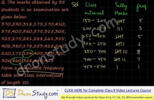 Statistics : CBSE Class 9 IX Maths CBSE