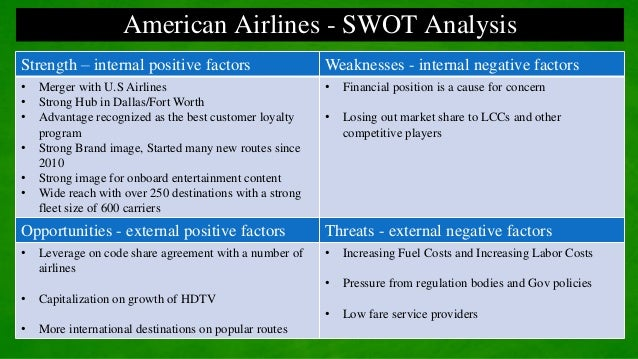 swot analysis of comair airline Commercial airlines in south africa comair operates under its low-cost airline brand and a traditional swot and competitor analysis.