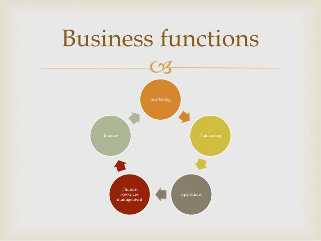 identify two of the three categories of major business pressures Start studying chapter 2 (business pressures, organizational responses, and it support)   the three types of business pressures faced are: market, technology .