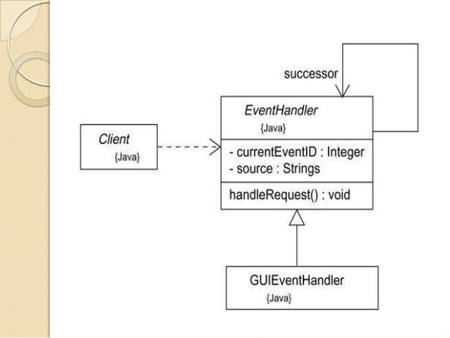 Class and objectdiagram 12 introduction about object diagram ccuart Gallery