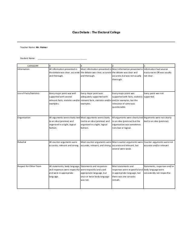 Scoring rubric research reportpaper