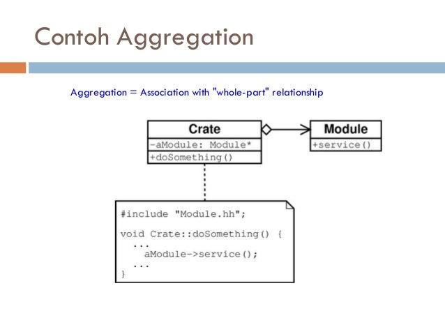 Class diagram contoh class diagram 14 ccuart Choice Image