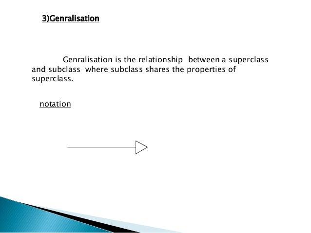 Class diagram notation 9 ccuart Images