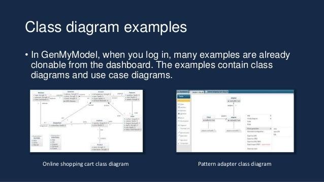 Class Diagram Online Genmymodel