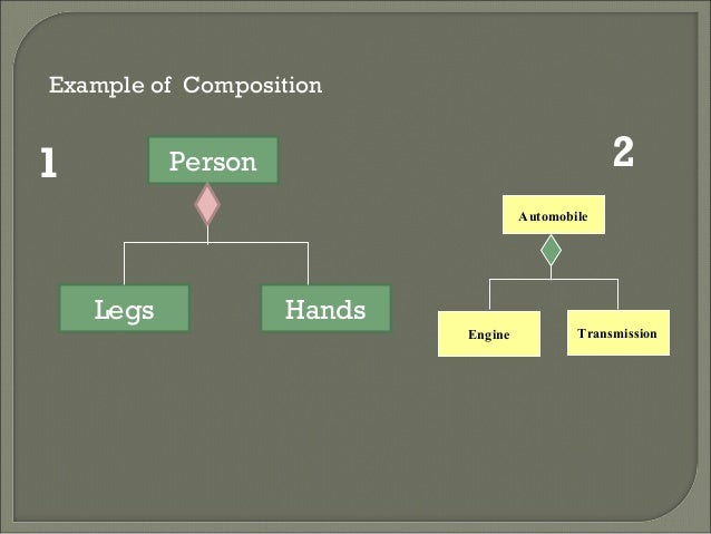 Class diagram presentation 13 ccuart Image collections