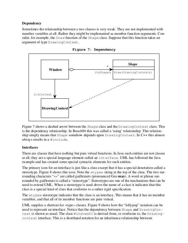 Class diagram window itsparent 6 ccuart Images